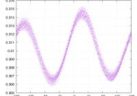 plot_phase_700